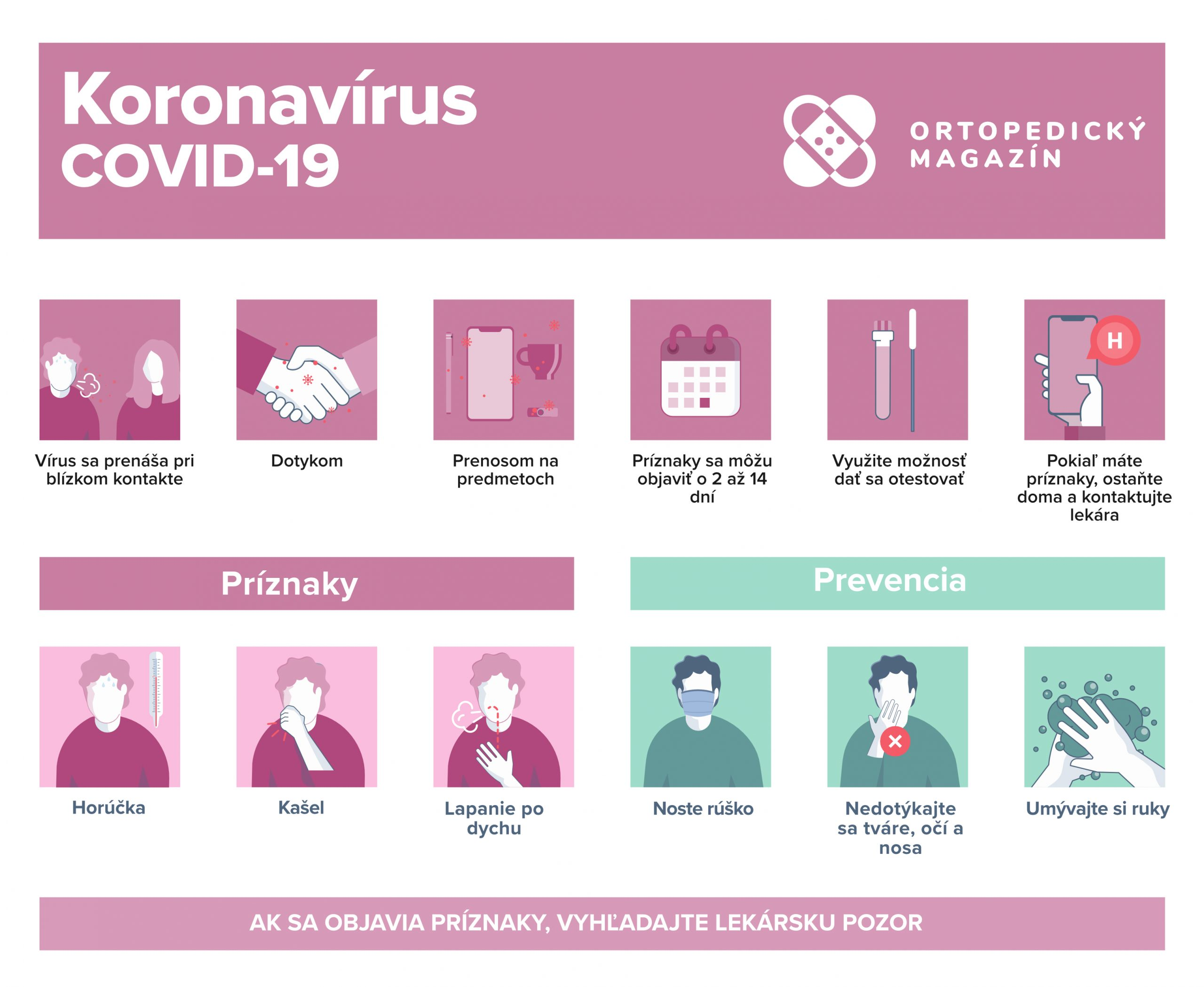 koronavírus infografika